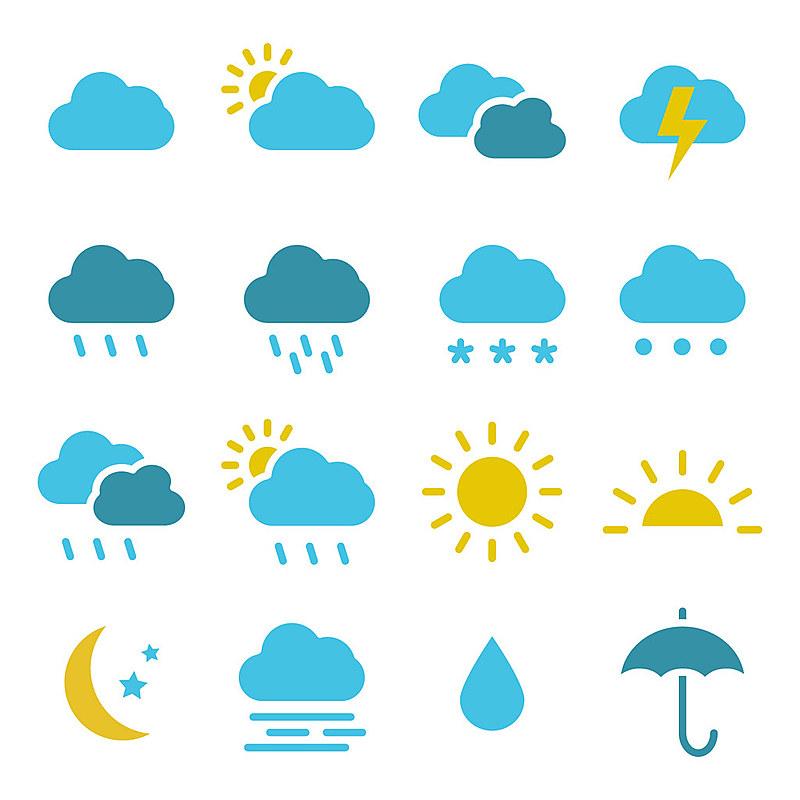 Previsão de Tempo para todo o Brasil