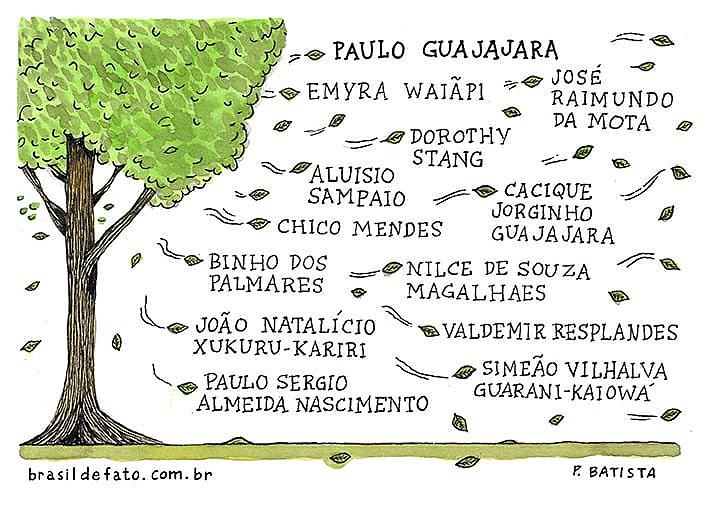 Luto pelo guardião da floresta, Paulo Guajajara